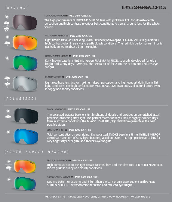 Oakley Lenses Colors